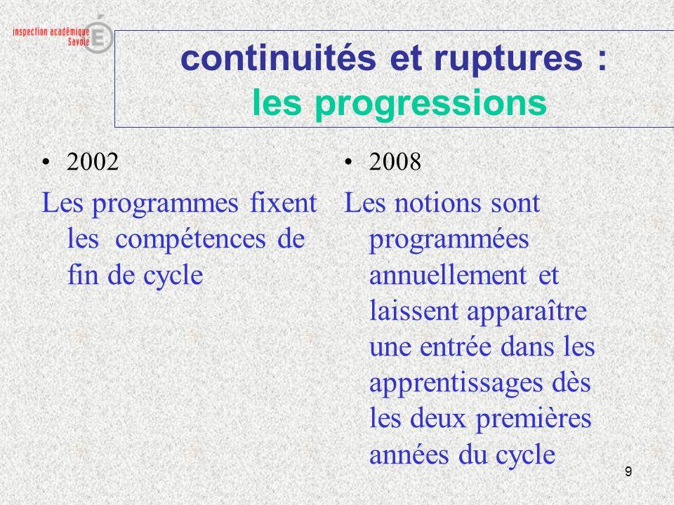 9 continuités et ruptures : les progressions 2002 Les programmes fixent les compétences de fin de cycle 2008 Les notions sont programmées annuellement