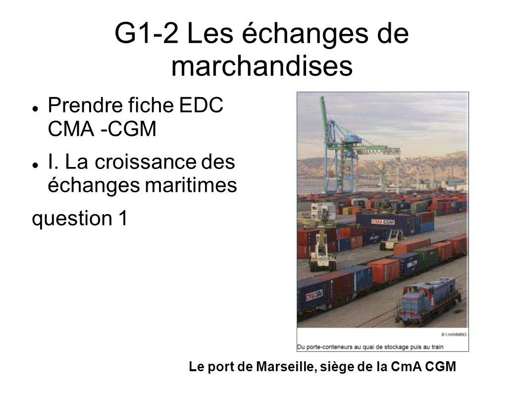 Des échanges qui augmentent Une part croissante de produits manufacturés Les échanges de marchandises