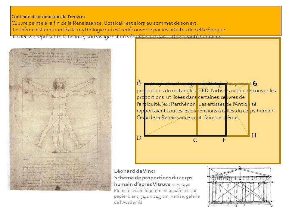 Le rectangle dor: le tableau de Botticelli reprend les proportions du rectangle AEFD, lartiste a voulu retrouver les proportions utilisées dans certai
