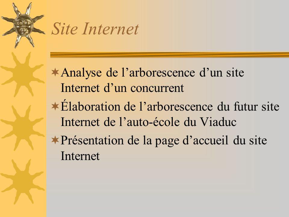 Site Internet Analyse de larborescence dun site Internet dun concurrent Élaboration de larborescence du futur site Internet de lauto-école du Viaduc P