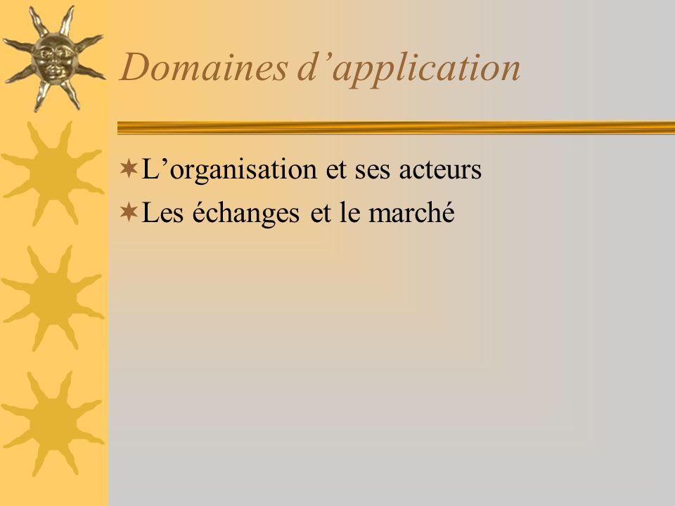 Domaines dapplication Lorganisation et ses acteurs Les échanges et le marché