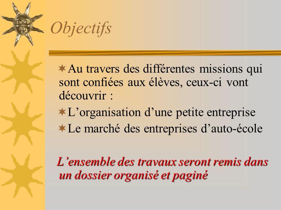 Objectifs Au travers des différentes missions qui sont confiées aux élèves, ceux-ci vont découvrir : Lorganisation dune petite entreprise Le marché de
