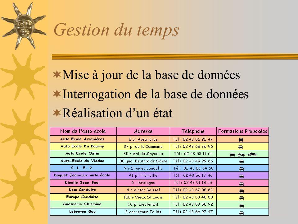 Gestion du temps Mise à jour de la base de données Interrogation de la base de données Réalisation dun état