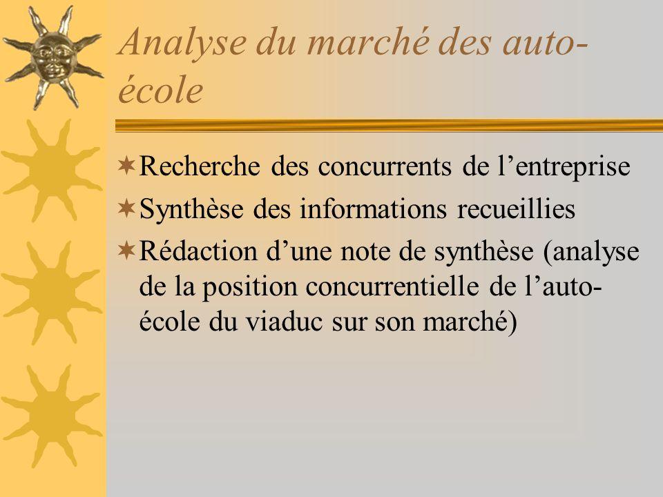 Analyse du marché des auto- école Recherche des concurrents de lentreprise Synthèse des informations recueillies Rédaction dune note de synthèse (anal