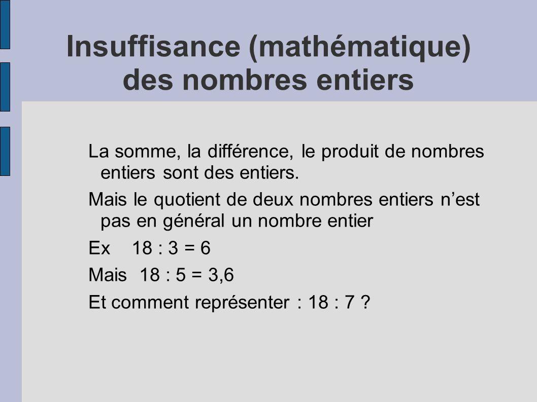 Insuffisance (mathématique) des nombres entiers La somme, la différence, le produit de nombres entiers sont des entiers. Mais le quotient de deux nomb