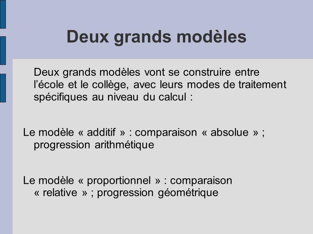 Deux grands modèles Deux grands modèles vont se construire entre lécole et le collège, avec leurs modes de traitement spécifiques au niveau du calcul