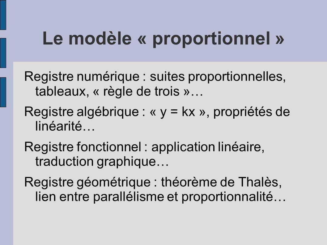 Le modèle « proportionnel » Registre numérique : suites proportionnelles, tableaux, « règle de trois »… Registre algébrique : « y = kx », propriétés d
