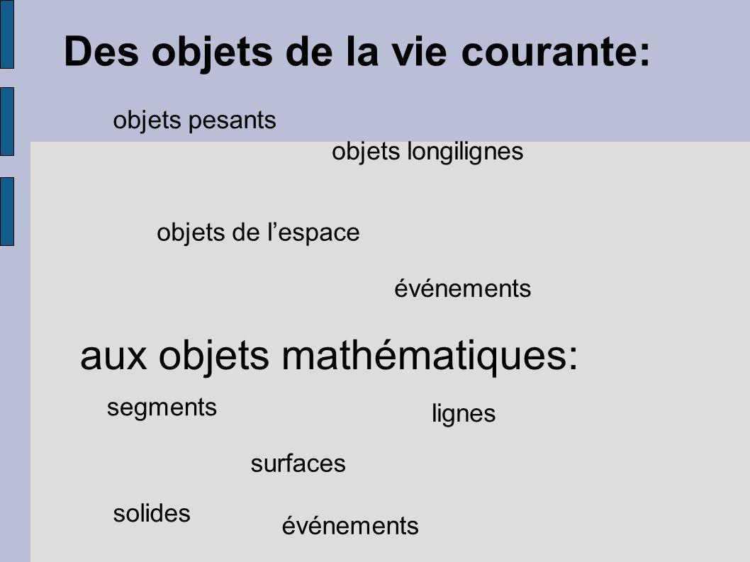 Des objets de la vie courante: aux objets mathématiques: objets pesants objets longilignes objets de lespace événements segments surfaces lignes solid