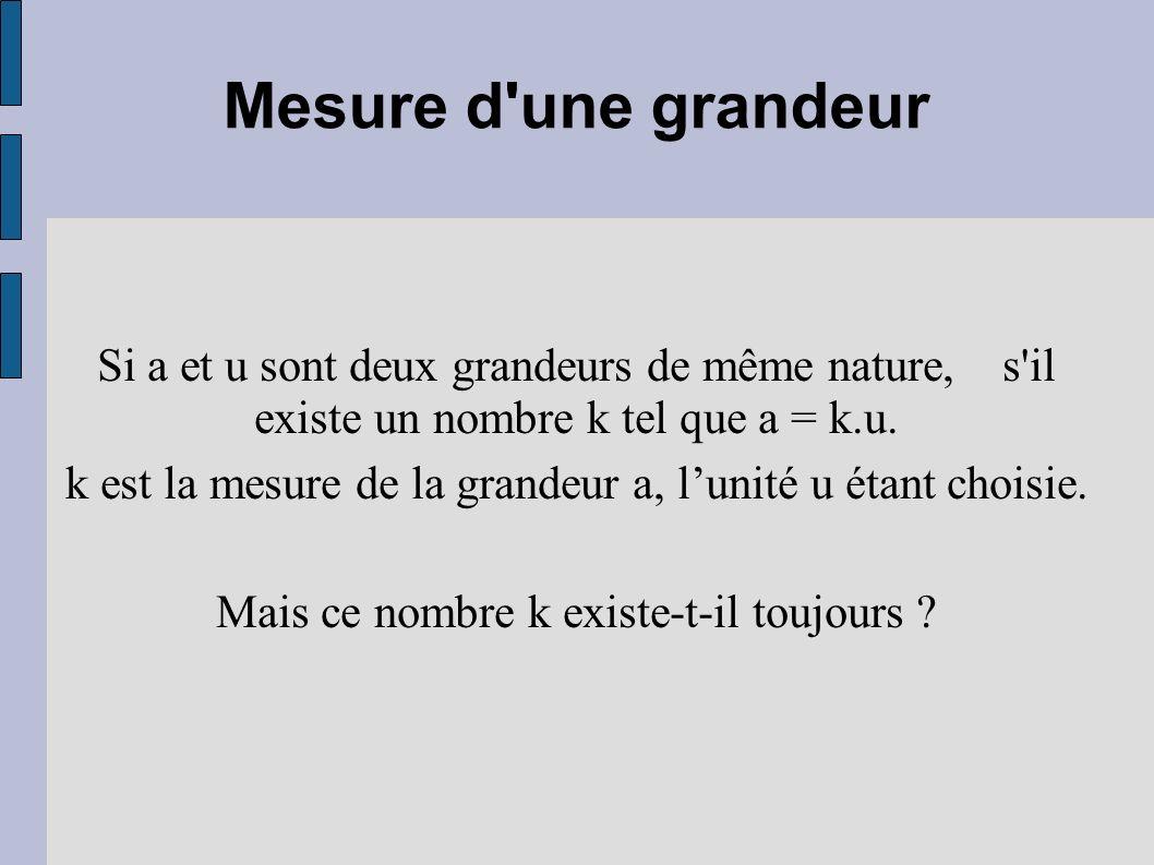 Mesure d'une grandeur Si a et u sont deux grandeurs de même nature, s'il existe un nombre k tel que a = k.u. k est la mesure de la grandeur a, lunité