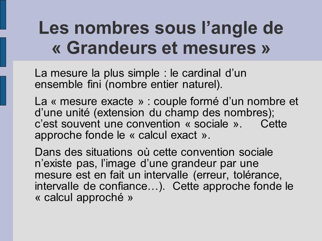 Les nombres sous langle de « Grandeurs et mesures » La mesure la plus simple : le cardinal dun ensemble fini (nombre entier naturel). La « mesure exac