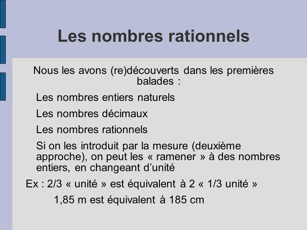 Les nombres rationnels Nous les avons (re)découverts dans les premières balades : Les nombres entiers naturels Les nombres décimaux Les nombres ration