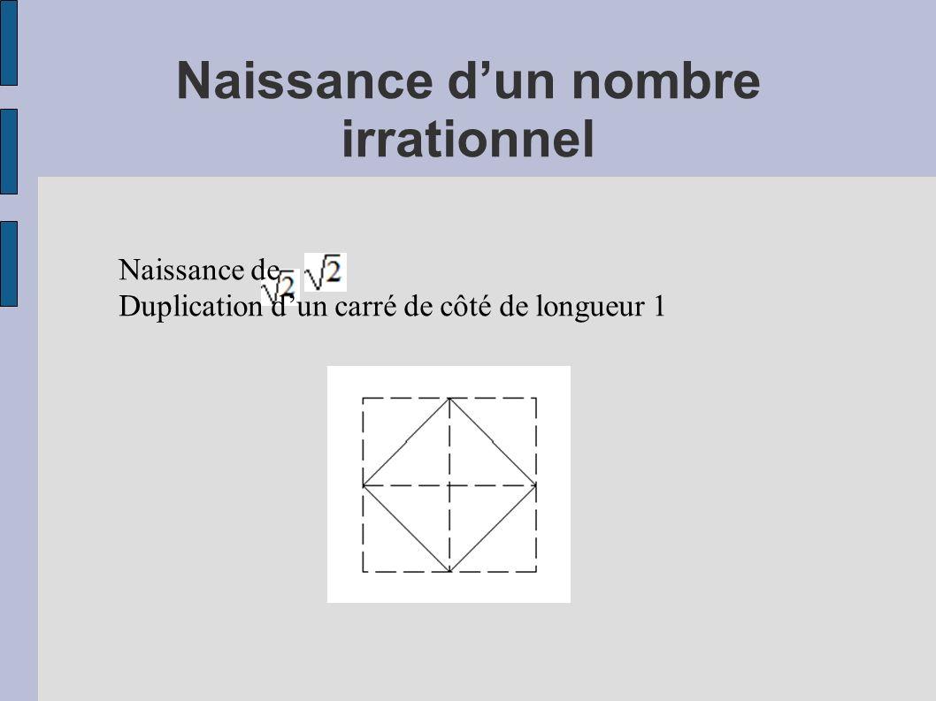 Naissance dun nombre irrationnel Naissance de Duplication dun carré de côté de longueur 1
