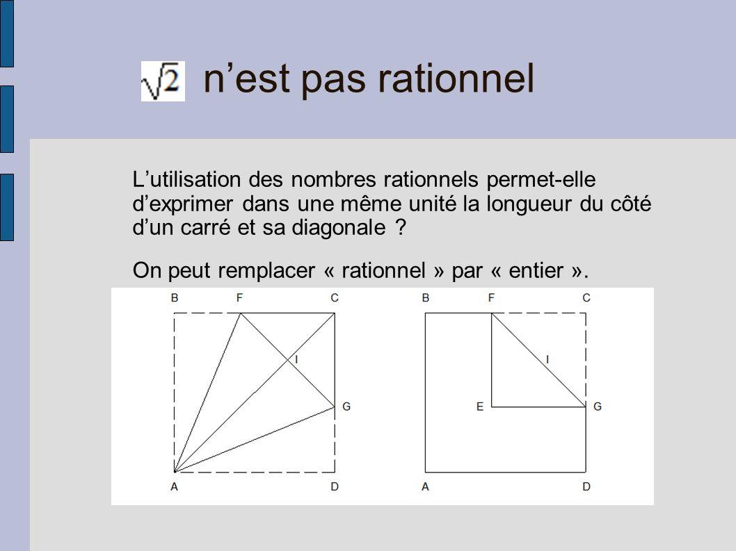 Lutilisation des nombres rationnels permet-elle dexprimer dans une même unité la longueur du côté dun carré et sa diagonale ? On peut remplacer « rati