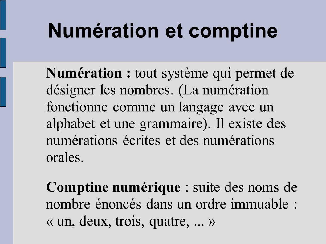 Numération et comptine Numération : tout système qui permet de désigner les nombres. (La numération fonctionne comme un langage avec un alphabet et un