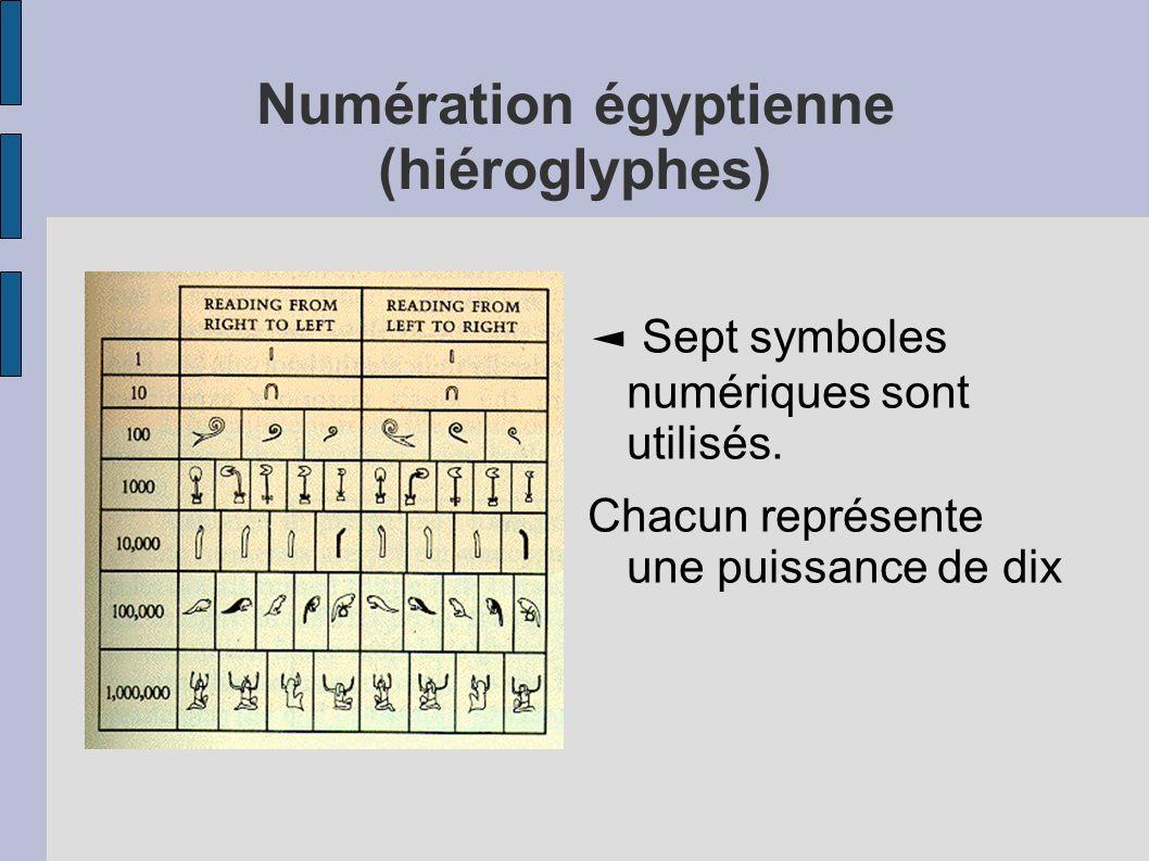 Numération égyptienne (hiéroglyphes) Sept symboles numériques sont utilisés. Chacun représente une puissance de dix