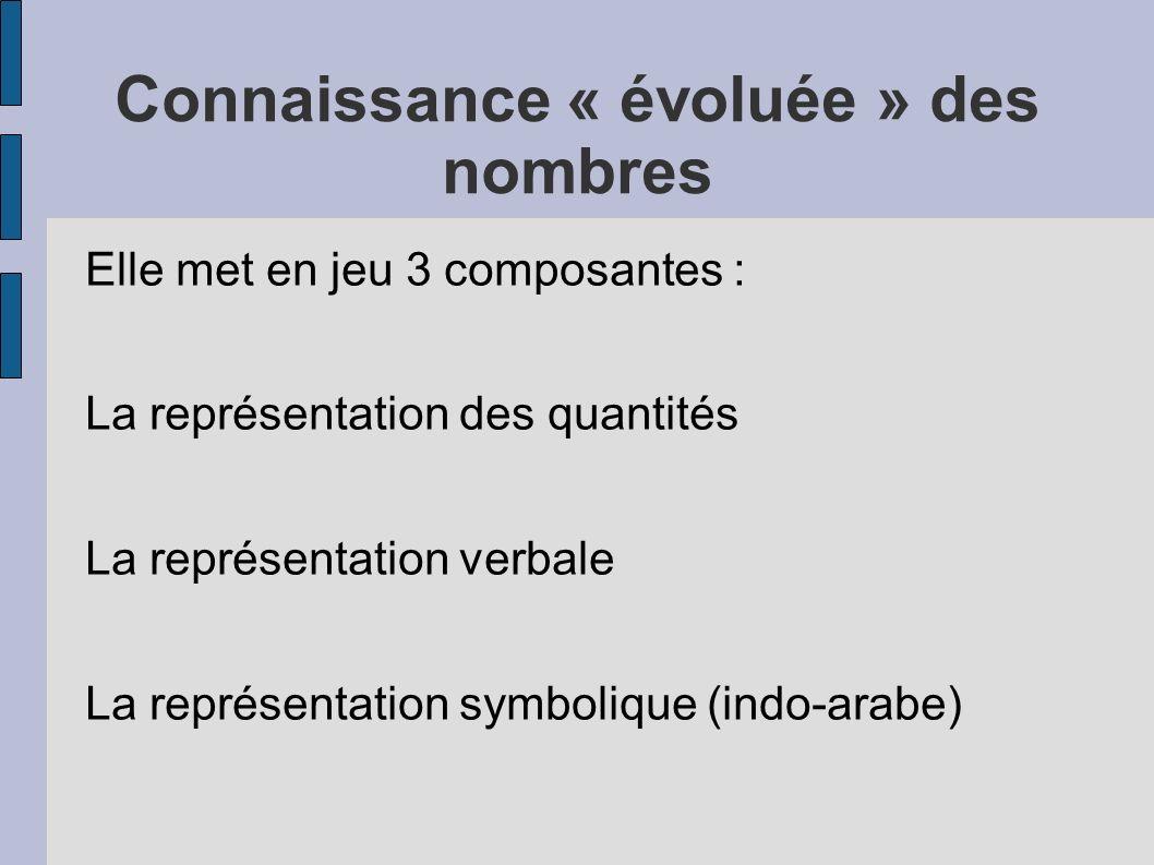 Connaissance « évoluée » des nombres Elle met en jeu 3 composantes : La représentation des quantités La représentation verbale La représentation symbo