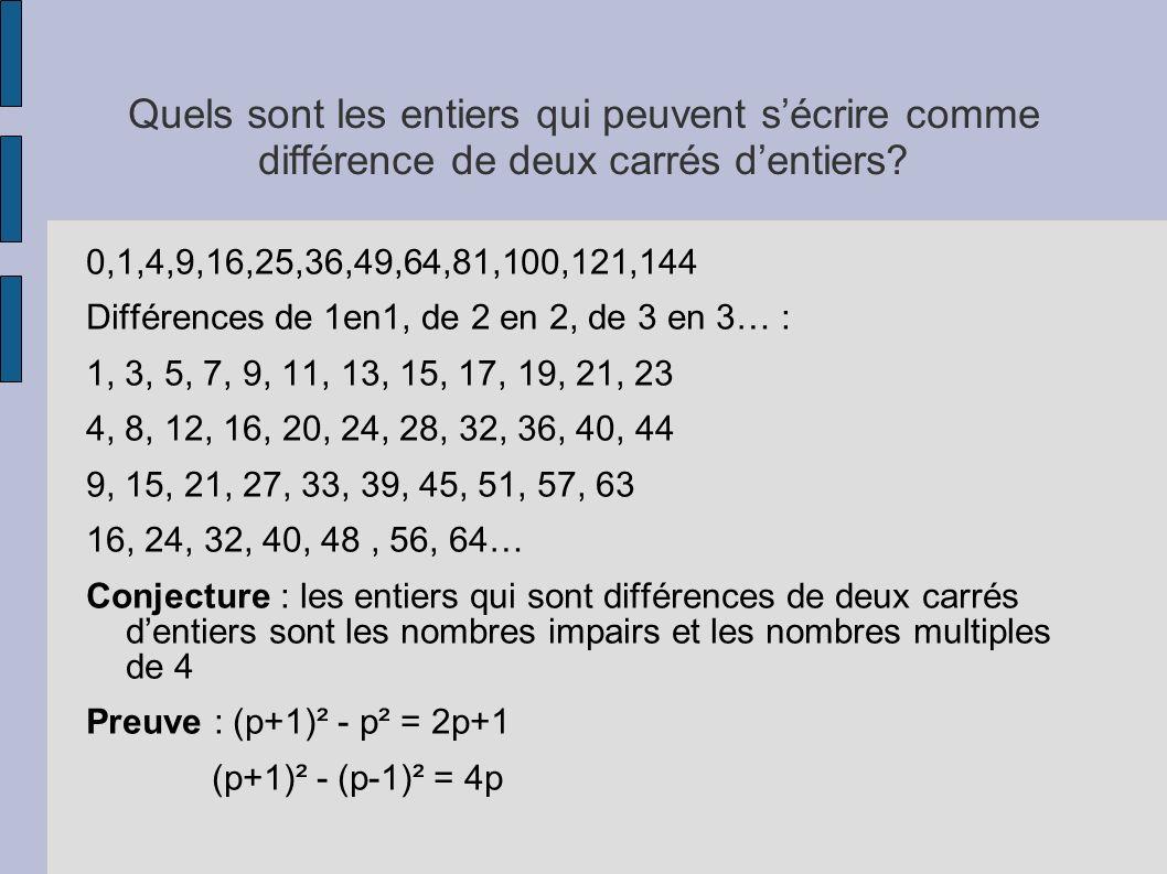 Quels sont les entiers qui peuvent sécrire comme différence de deux carrés dentiers? 0,1,4,9,16,25,36,49,64,81,100,121,144 Différences de 1en1, de 2 e