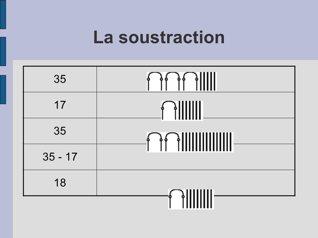 La soustraction 35 17 35 35 - 17 18