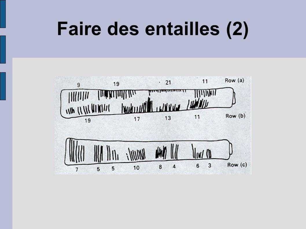 La multiplication Méthode égyptienne donnée par le scribe Ahmès dans le papyrus de Rhind (1650 ans avant JC environ) Exemple : 24 x 37 137 = 1 x 37 274 = 2 x 37 4 148 = 4 x 37 8 296 = 8 x 37 16 592 = 16 x 37 Pour obtenir le résultat final, il suffit dajouter (8x37) et (16x37) 24 888 = 296 + 592