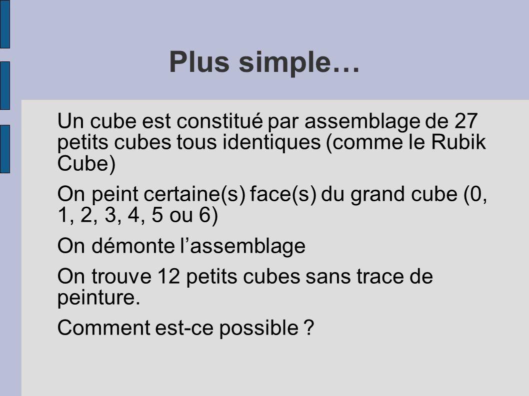 Plus simple… Un cube est constitué par assemblage de 27 petits cubes tous identiques (comme le Rubik Cube) On peint certaine(s) face(s) du grand cube
