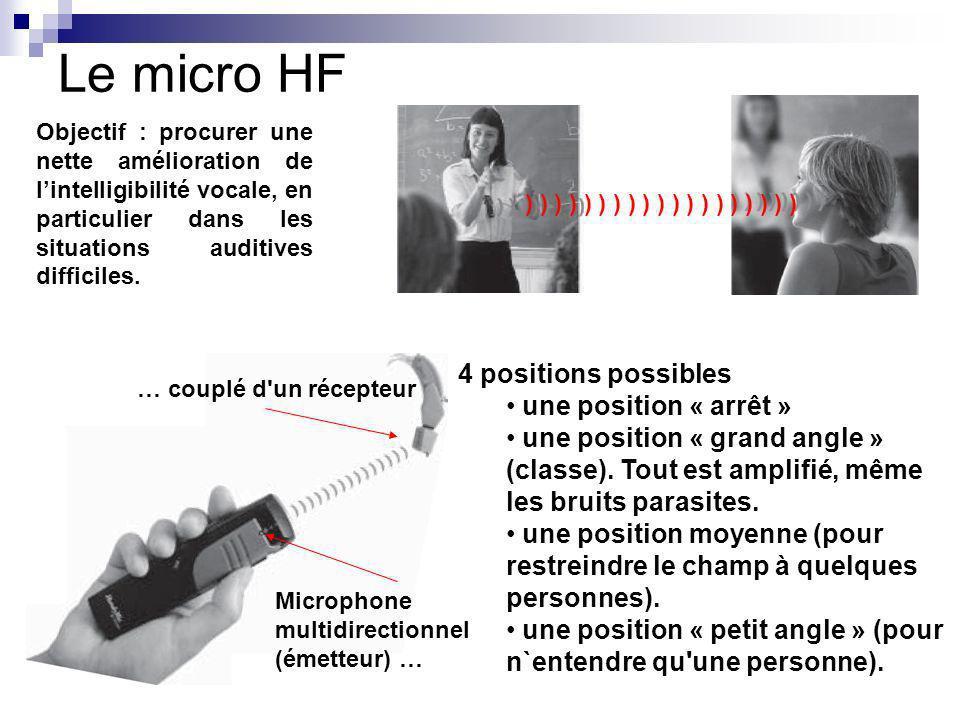 Le micro HF ) ) ) ) ) ) ) ) ) ) ) ) ) ) ) ) ) ) ) 4 positions possibles une position « arrêt » une position « grand angle » (classe). Tout est amplifi