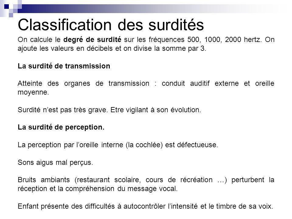 Classification des surdités On calcule le degré de surdité sur les fréquences 500, 1000, 2000 hertz. On ajoute les valeurs en décibels et on divise la