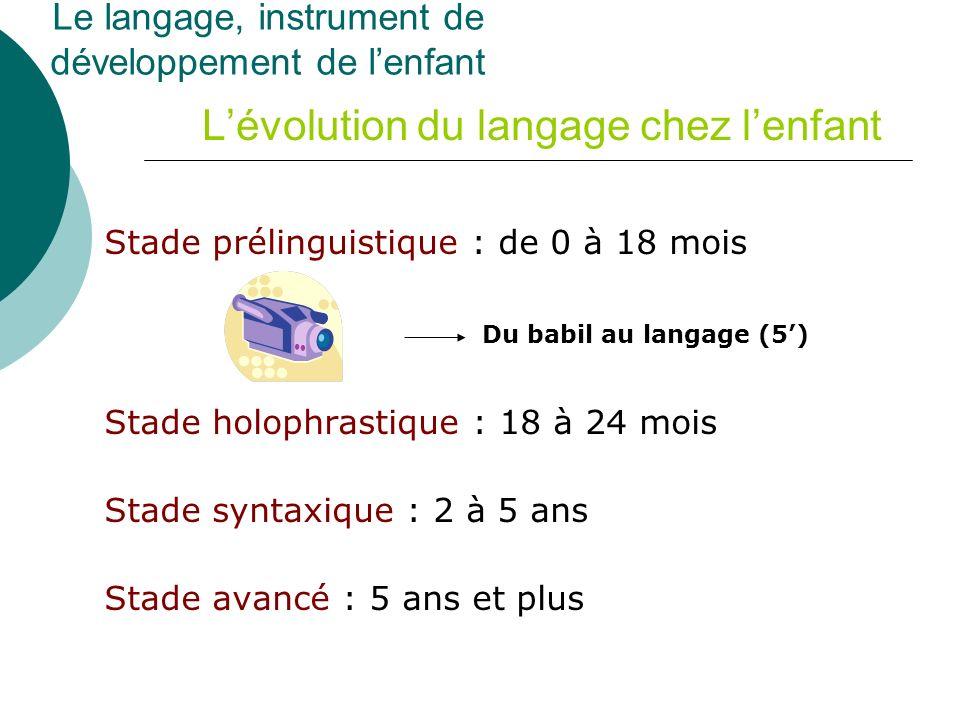 Lévolution du langage chez lenfant Stade holophrastique : 18 à 24 mois Stade syntaxique : 2 à 5 ans Stade avancé : 5 ans et plus Le langage, instrumen