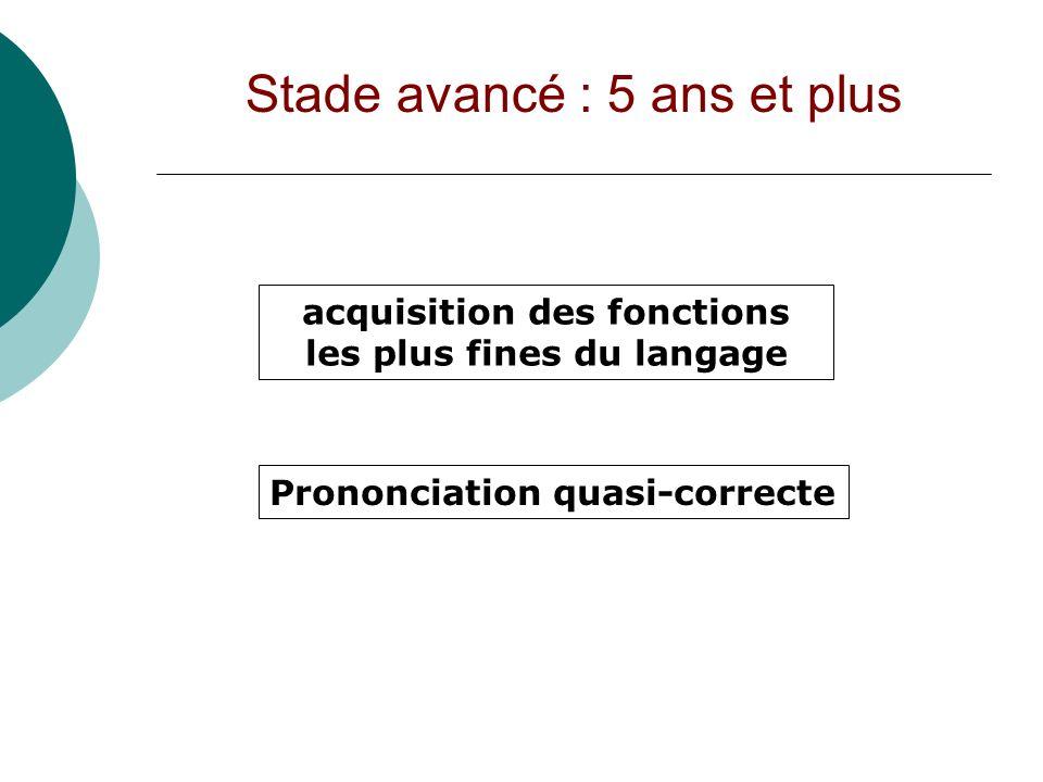 Stade avancé : 5 ans et plus acquisition des fonctions les plus fines du langage Prononciation quasi-correcte