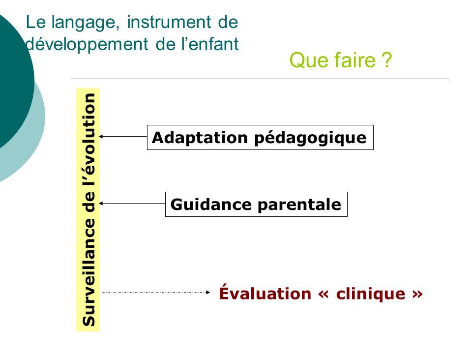 Que faire ? Le langage, instrument de développement de lenfant Adaptation pédagogique Guidance parentale Surveillance de lévolution Évaluation « clini