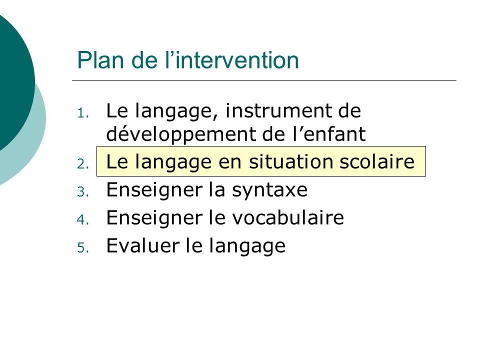 Plan de lintervention 1. Le langage, instrument de développement de lenfant 2. Le langage en situation scolaire 3. Enseigner la syntaxe 4. Enseigner l