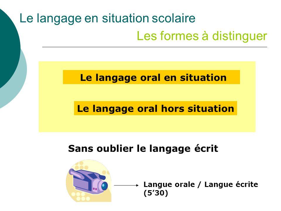 Le langage en situation scolaire Sans oublier le langage écrit Le langage oral en situation Le langage oral hors situation Les formes à distinguer Lan