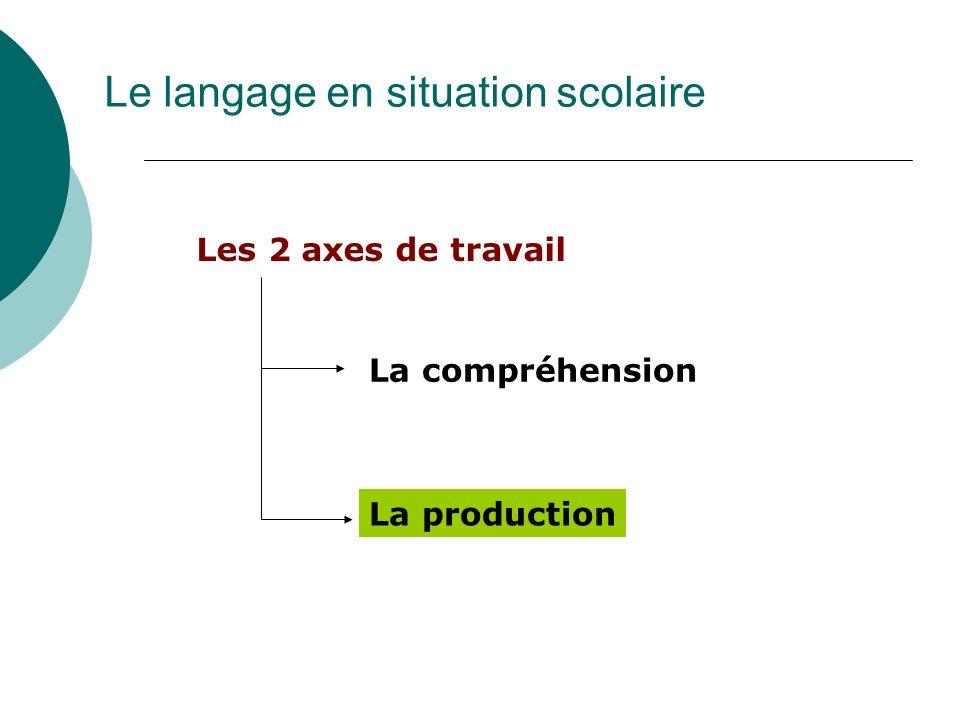 Le langage en situation scolaire Les 2 axes de travail La compréhension La production