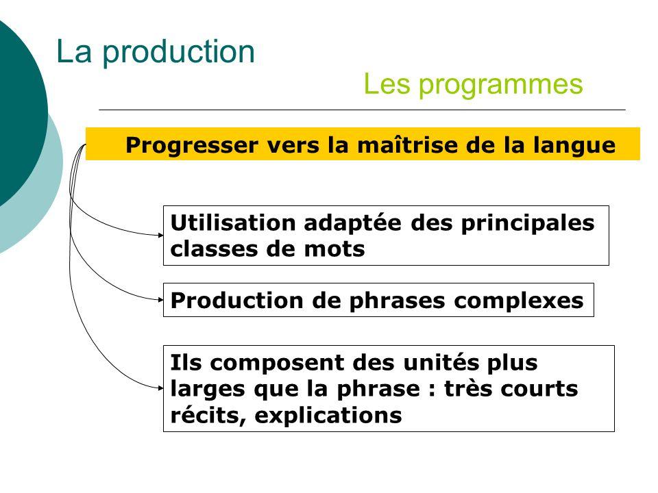 La production Les programmes Progresser vers la maîtrise de la langue Utilisation adaptée des principales classes de mots Production de phrases comple