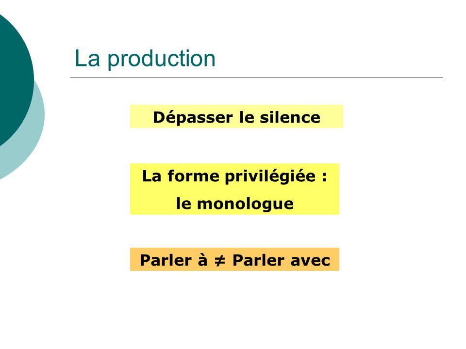 La production La forme privilégiée : le monologue Parler à Parler avec Dépasser le silence