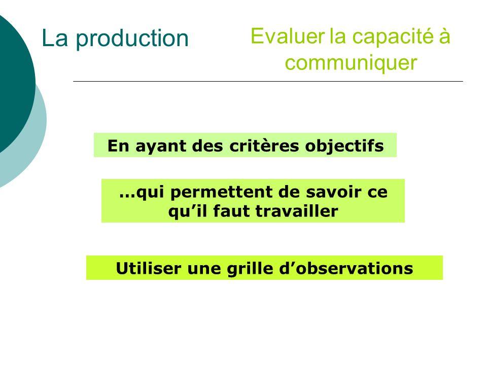 La production Evaluer la capacité à communiquer En ayant des critères objectifs …qui permettent de savoir ce quil faut travailler Utiliser une grille