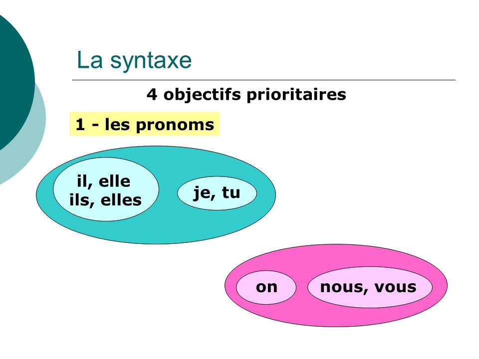 La syntaxe 4 objectifs prioritaires 1 - les pronoms il, elle ils, elles je, tu onnous, vous
