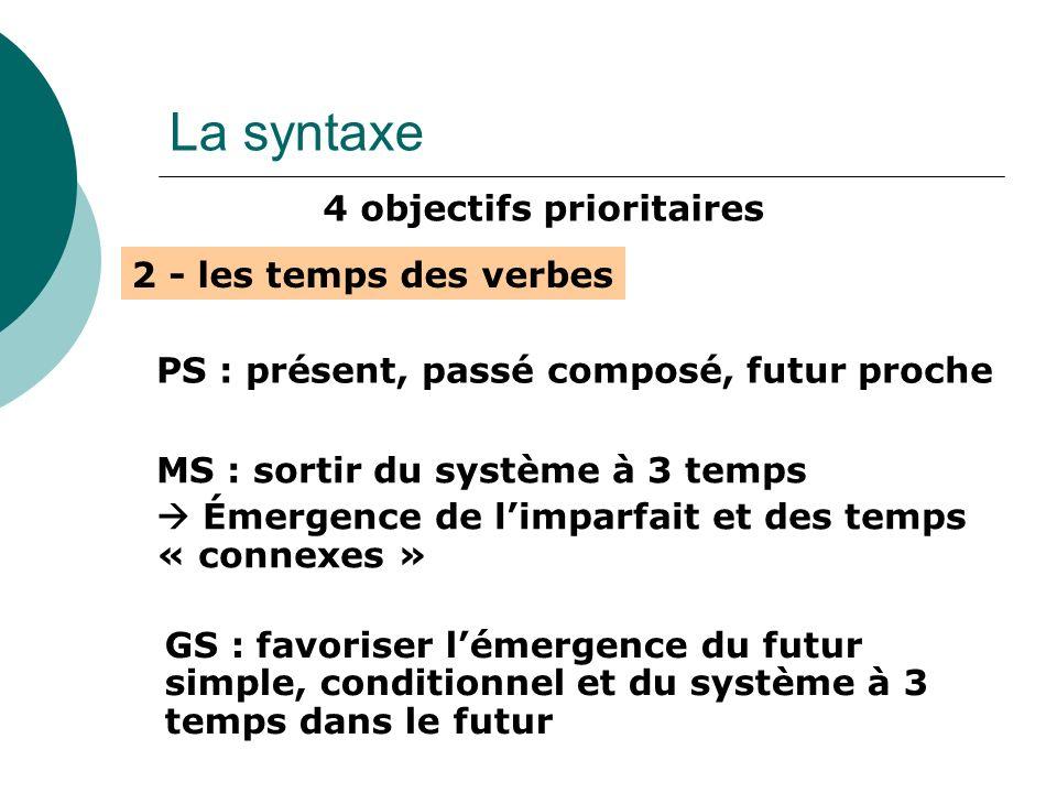 La syntaxe 4 objectifs prioritaires 2 - les temps des verbes PS : présent, passé composé, futur proche MS : sortir du système à 3 temps Émergence de l