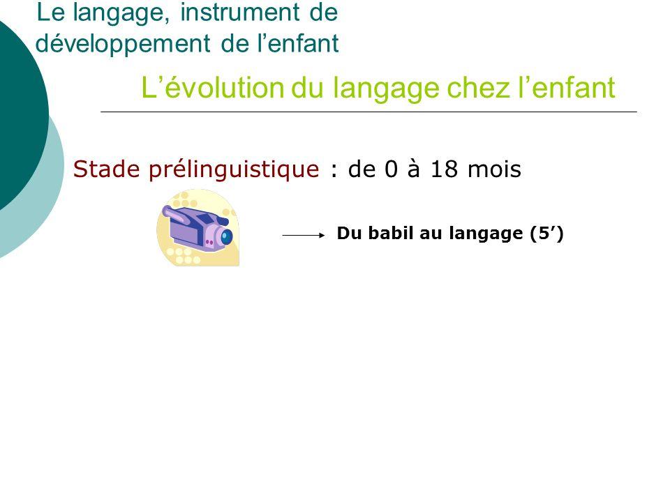 Lévolution du langage chez lenfant Le langage, instrument de développement de lenfant Du babil au langage (5) Stade prélinguistique : de 0 à 18 mois
