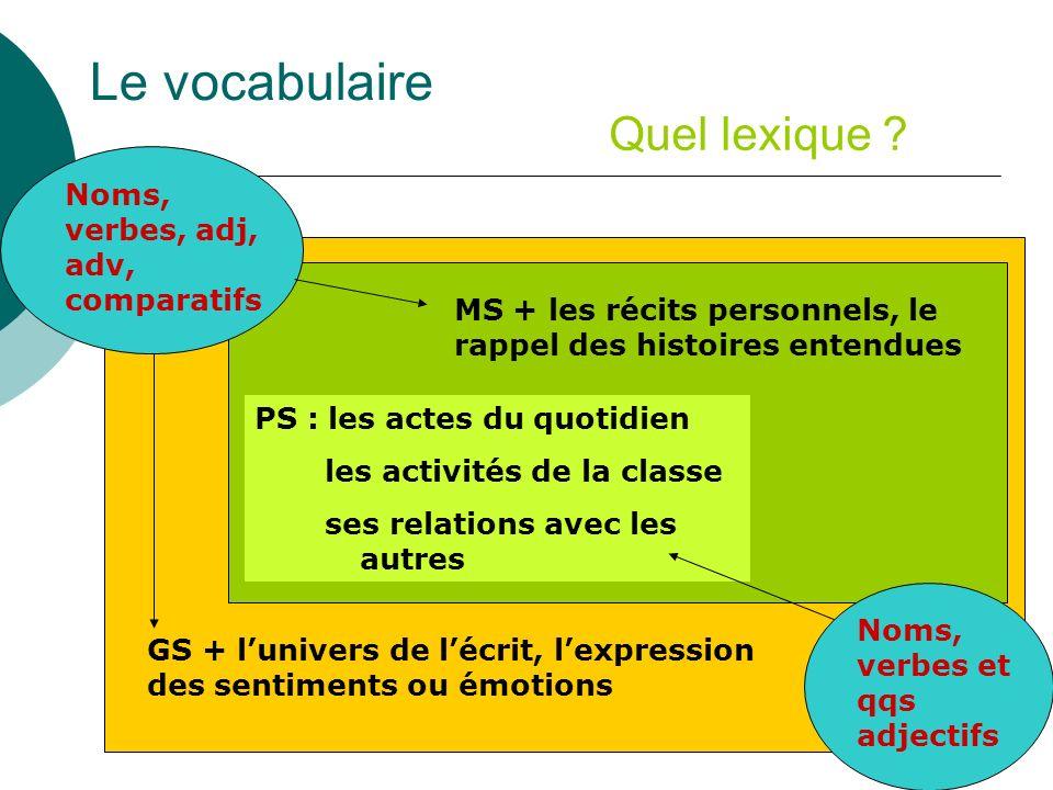 Le vocabulaire Quel lexique ? PS : les actes du quotidien les activités de la classe ses relations avec les autres MS + les récits personnels, le rapp