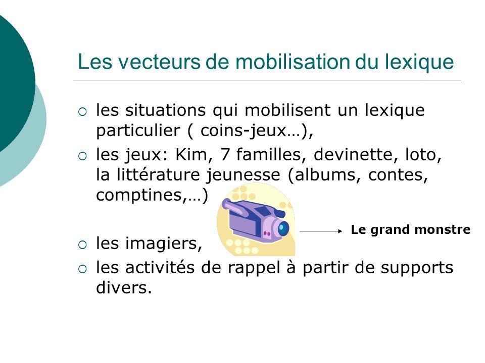 Les vecteurs de mobilisation du lexique les situations qui mobilisent un lexique particulier ( coins-jeux…), les jeux: Kim, 7 familles, devinette, lot