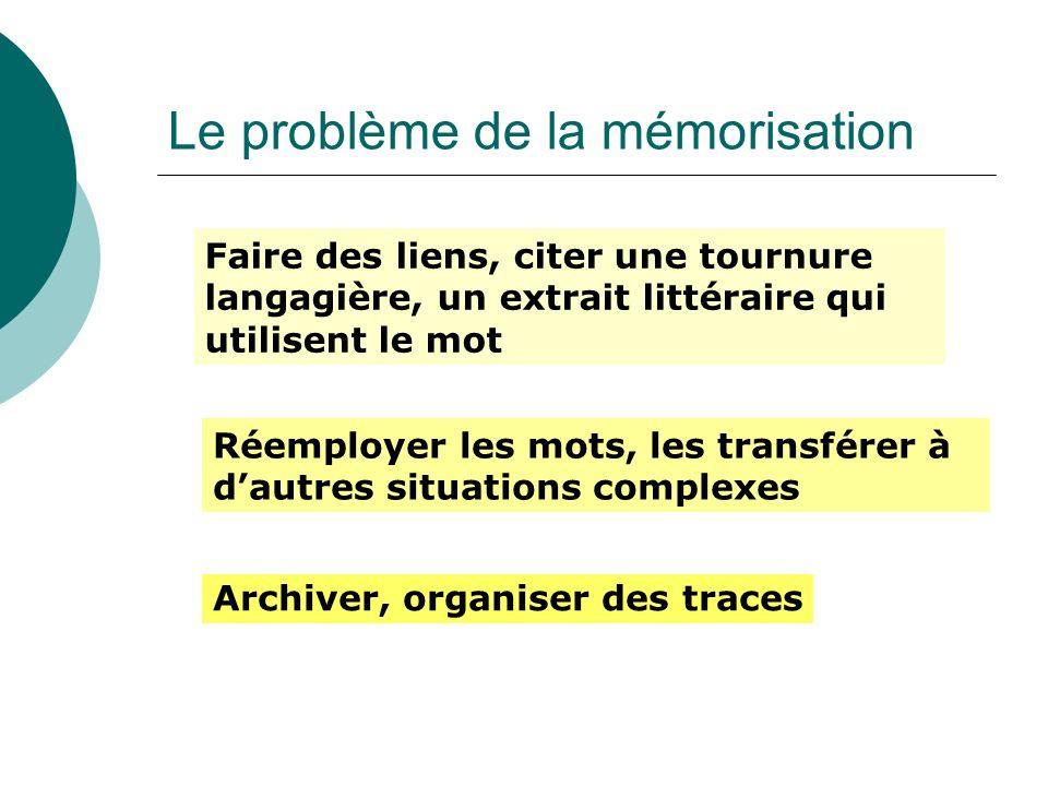Le problème de la mémorisation Archiver, organiser des traces Faire des liens, citer une tournure langagière, un extrait littéraire qui utilisent le m