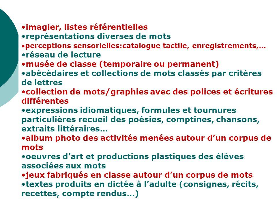 imagier, listes référentielles représentations diverses de mots perceptions sensorielles:catalogue tactile, enregistrements,… réseau de lecture musée