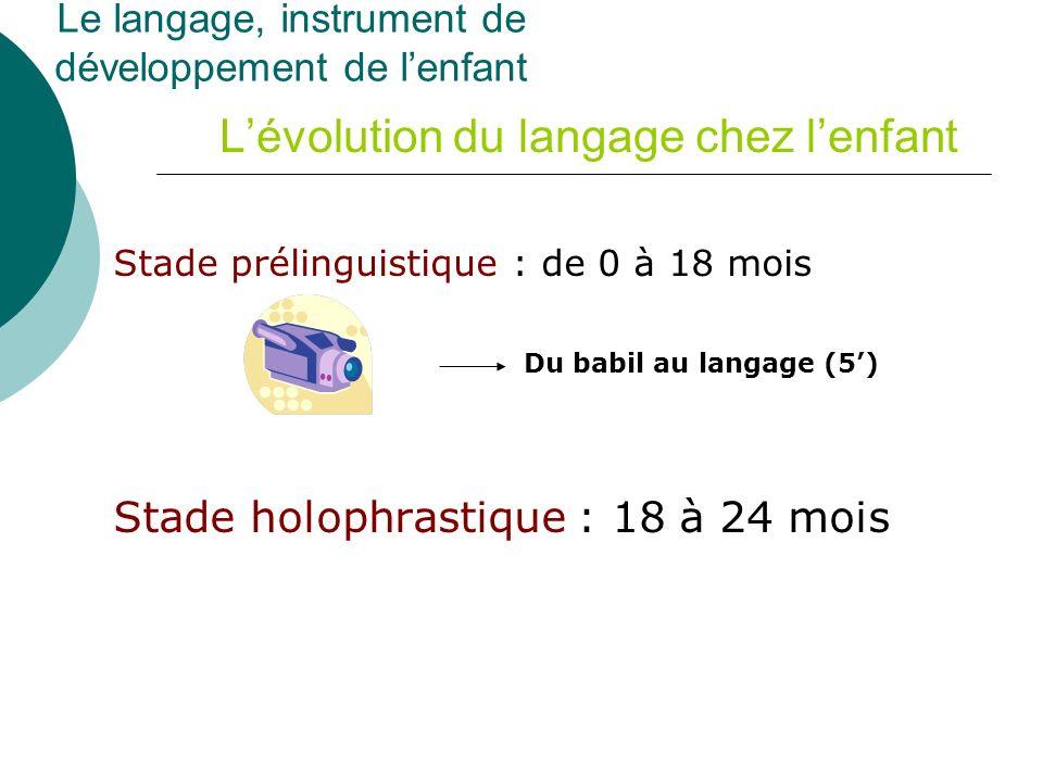 Lévolution du langage chez lenfant Stade holophrastique : 18 à 24 mois Le langage, instrument de développement de lenfant Du babil au langage (5) Stad