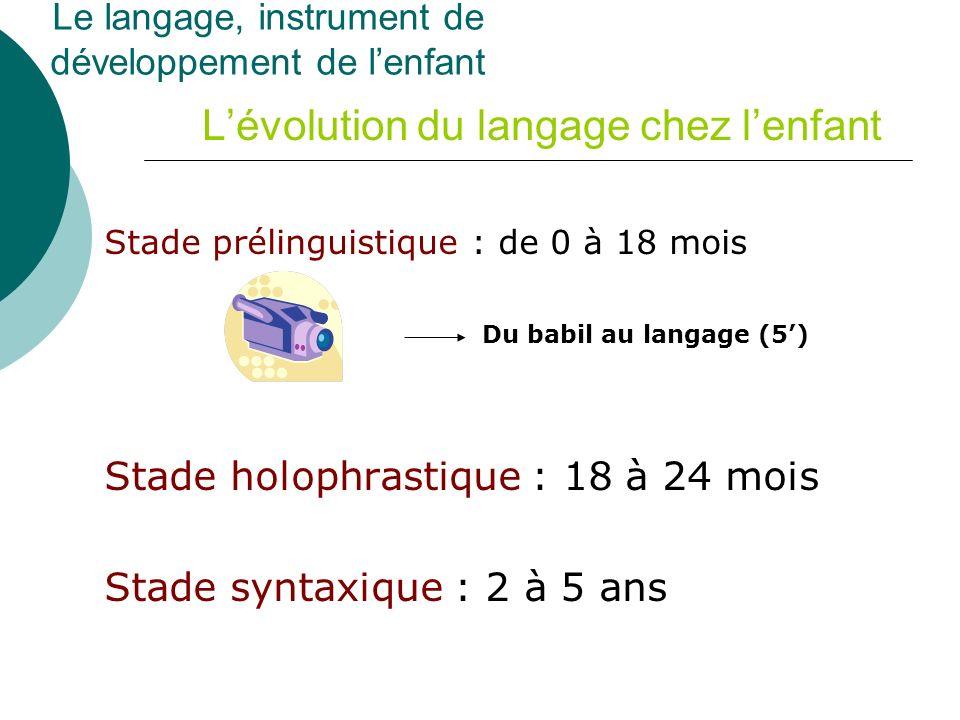 Lévolution du langage chez lenfant Stade holophrastique : 18 à 24 mois Stade syntaxique : 2 à 5 ans Le langage, instrument de développement de lenfant