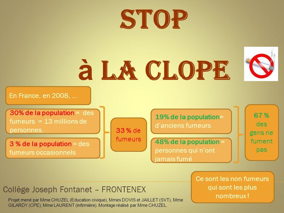 Collège Joseph Fontanet – FRONTENEX Projet mené par Mme CHUZEL (Education civique), Mmes DOVIS et JAILLET (SVT), Mme GILARDY (CPE), Mme LAURENT (infir