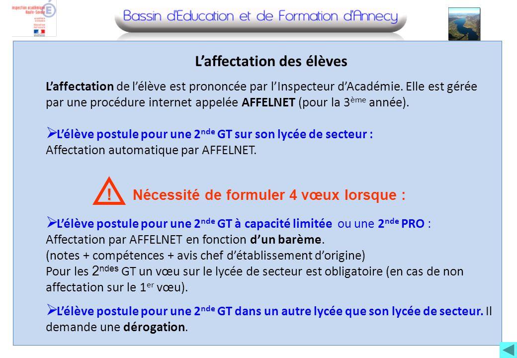 Laffectation des élèves Laffectation de lélève est prononcée par lInspecteur dAcadémie. Elle est gérée par une procédure internet appelée AFFELNET (po