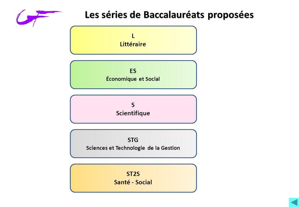 Les séries de Baccalauréats proposées L Littéraire ES Économique et Social S Scientifique STG Sciences et Technologie de la Gestion ST2S Santé - Socia