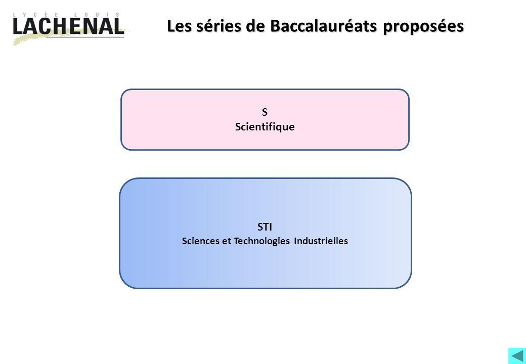 Les séries de Baccalauréats proposées S Scientifique STI Sciences et Technologies Industrielles