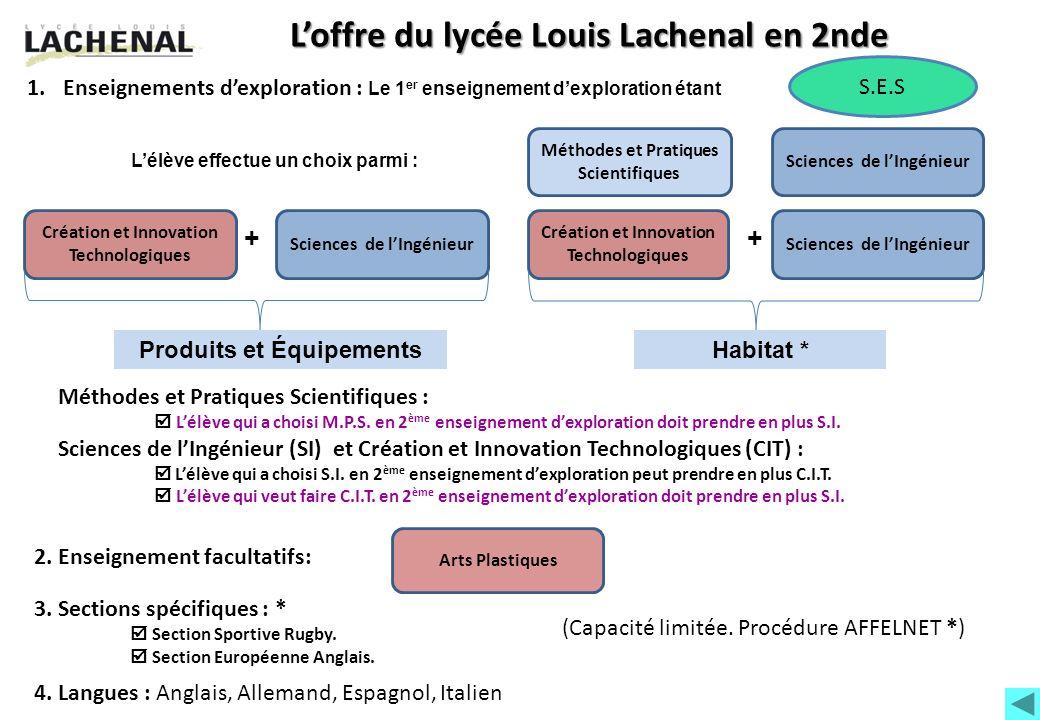 Loffre du lycée Louis Lachenal en 2nde 1.Enseignements dexploration : Le 1 er enseignement dexploration étant Création et Innovation Technologiques 2.