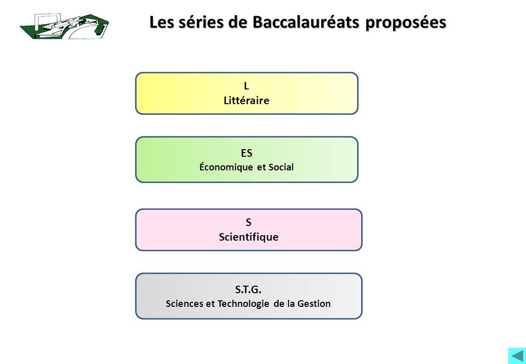 Les séries de Baccalauréats proposées ES Économique et Social S Scientifique S.T.G. Sciences et Technologie de la Gestion L Littéraire